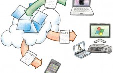 Cloud Hosting Features Offered By Serious Hosting Firms