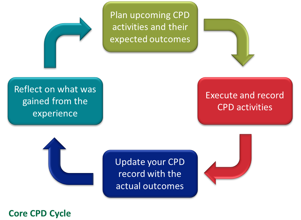 cyp0p 5 develop a marketing plan for own home based childcare service When setting up a childcare service some individuals / groups purchase or you are the right person to develop this business service plan in your own home.