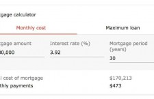 Google Introduces Mortgage Calculator