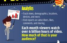YouTube Toolbox