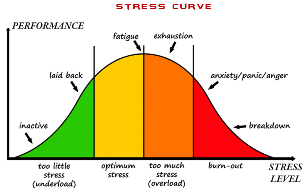 Ways to Keep Your Stress Levels Low at Work