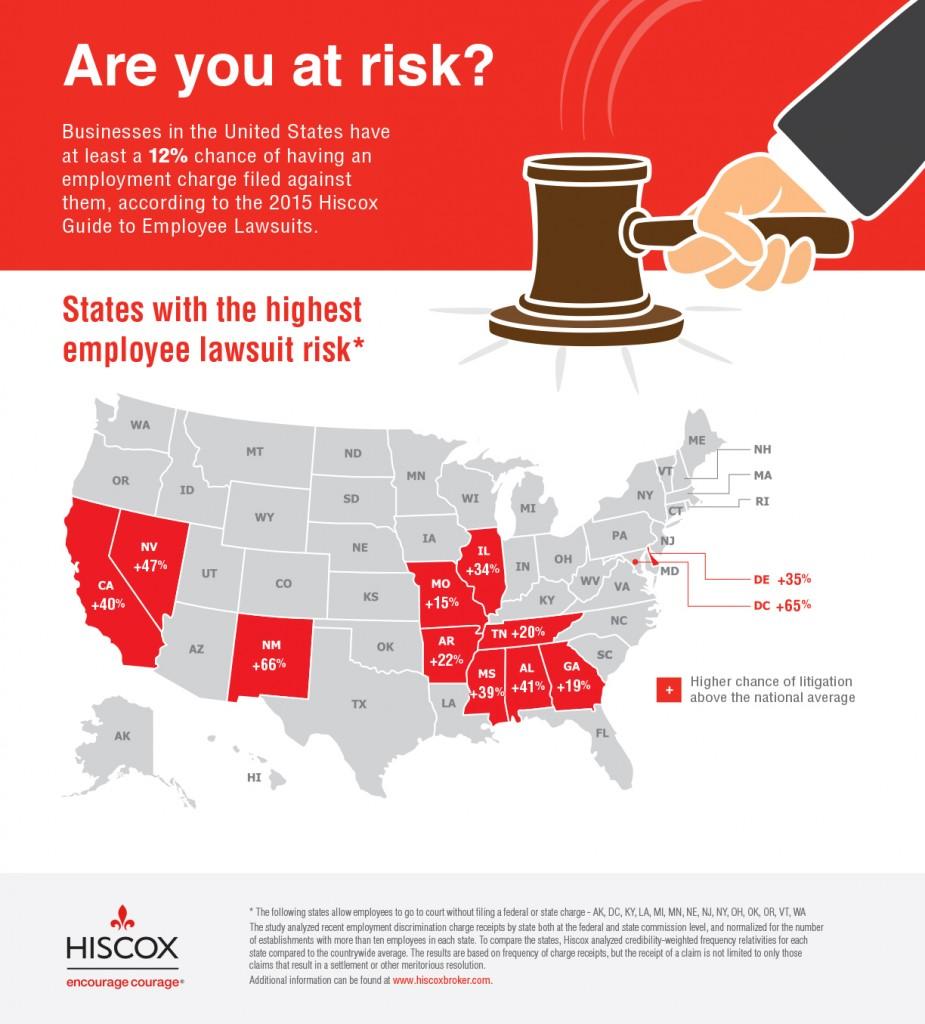 Hiscox EPL Infographic_102315