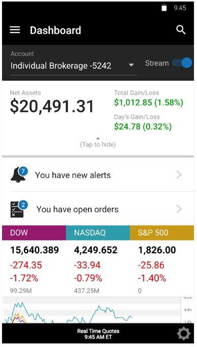 E-Trade Mobile