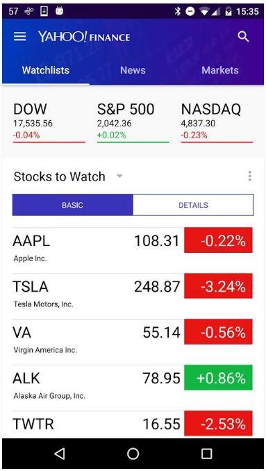 Yahoo Finanve