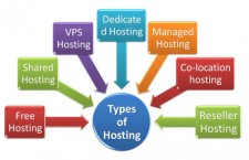 The Complete Beginner Guide to Web Hosting – Types and Features [Infographic]
