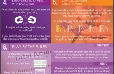 5 Things You Can Do to Better Your Credit Score in 12 Months [Infographic]