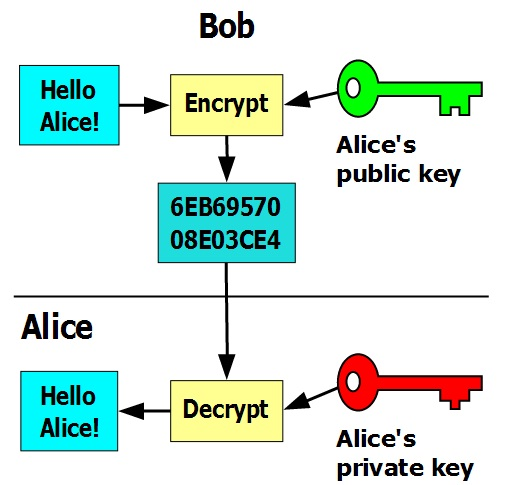 professional-pgp-encryption-guide