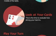 Business Owners Should Be Encouraging their Employees to Play Poker – Here's Why