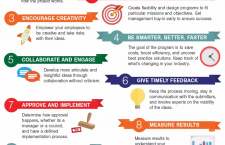Looking for Innovation Inspiration? 6 Tricks in Your Workplace