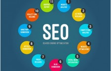 Why SEO Is Particularly Important for English Websites