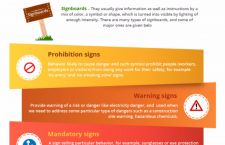Safety and Sales Go Hand in Hand: Are Your Retail Signs Securely Posted?