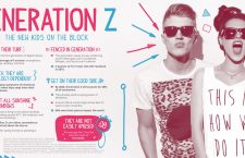4 Tips For Job Search If You Were Born in Generation Z