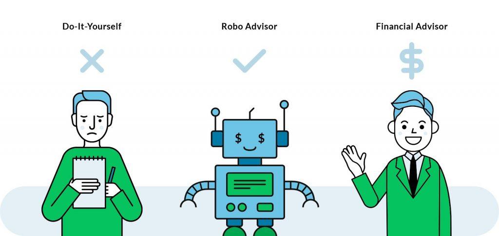 Top 5 Robo-Advisors in the UK
