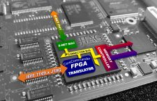 Why Use an FPGA Instead of a GPU or CPU?
